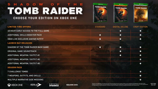 Xbox One Shadow of the Tomb Raider Digital Deluxe Edition